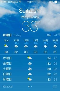 Suita_July2014